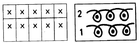 Face loop notation