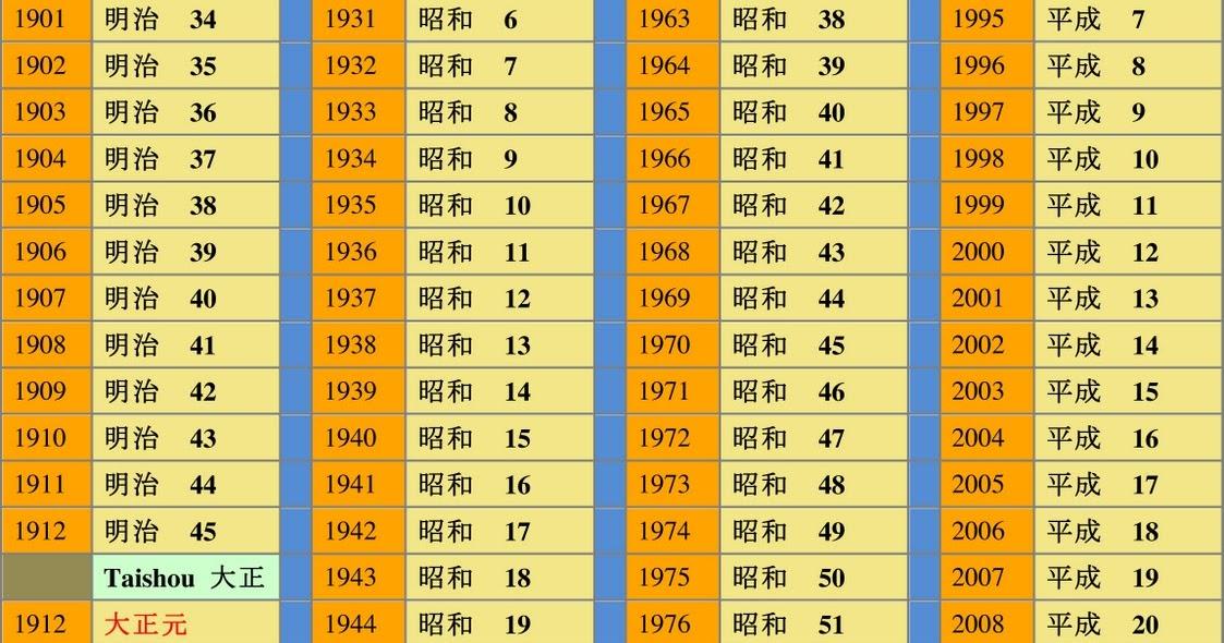 Calendario Japones.Perdida No Japao Calendario Japones