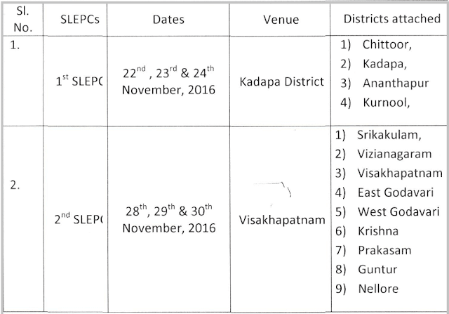AP State Level Inspire Exhibitions Venues,dates - INSPIRE Award Scheme 2016