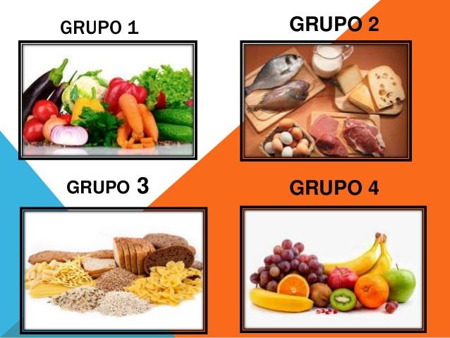 grupos de alimentos nutricionales