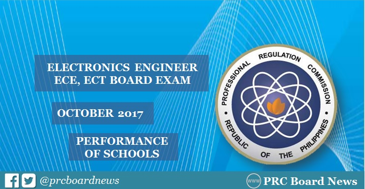 October 2017 ECE, ECT board exam result: performance of schools