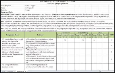 KKM Bahasa Inggris SMA SMK Kelas X XI XII Kurikulum 2013 Revisi 2018