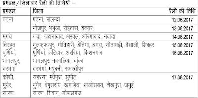 important dates of bihar police recruitment