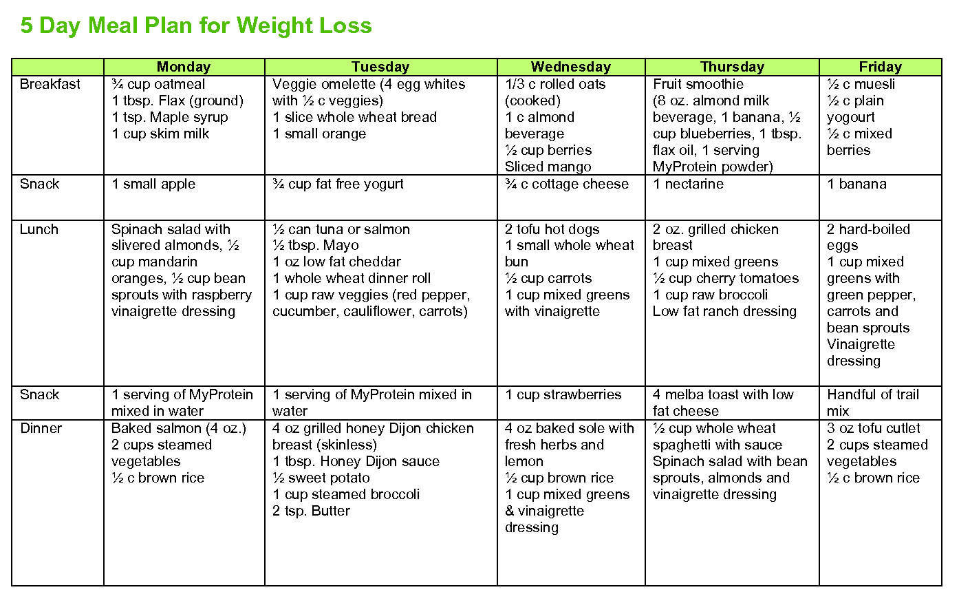 Simple Indian Diet Plan For Weight Gain