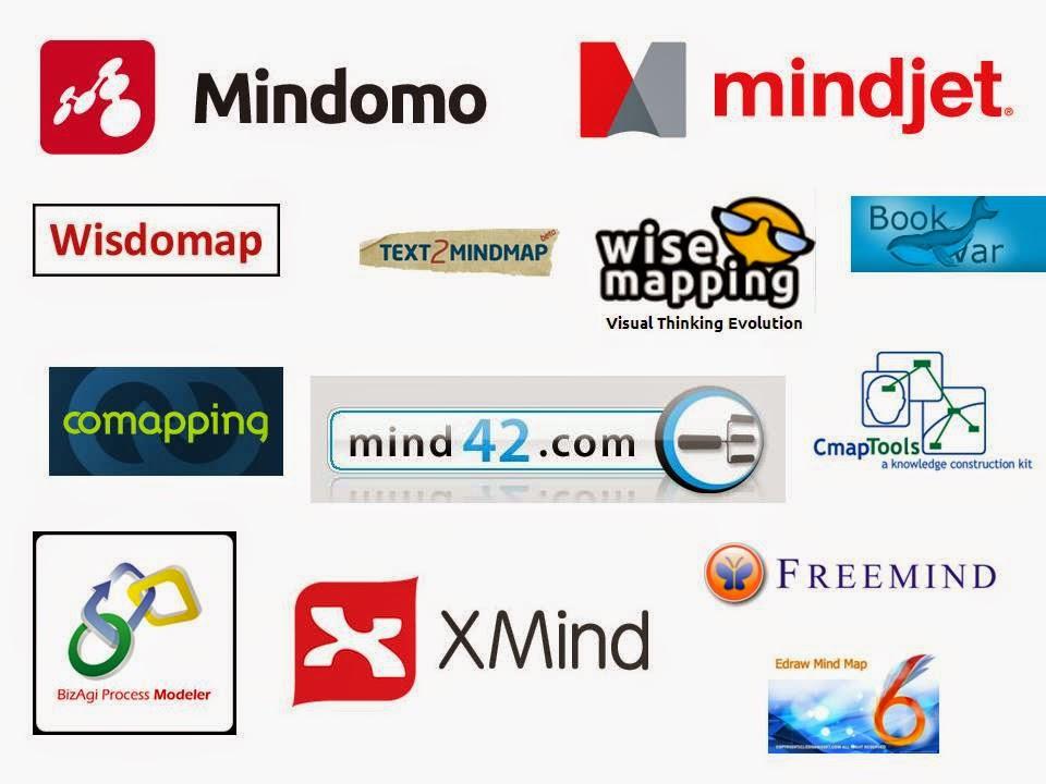 mapas mentales organizadores graficos