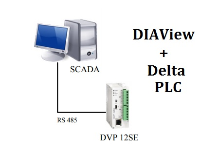 Delta%2BPLC%2Band%2BSCADA%2Bcommunication communication between diaview scada and delta plc dvp 12se through delta dvp plc communication cable wiring diagram at readyjetset.co