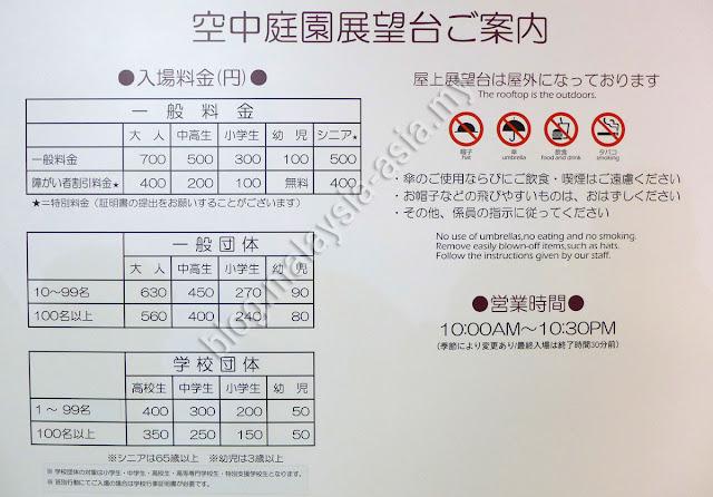 Information on Umeda Sky Building