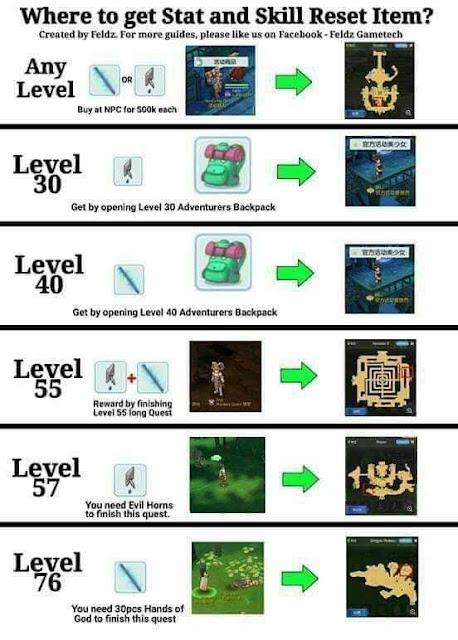 Cara Mendapatkan Item Reset Skill dan Status Melalui Quest di Ragnarok Mobile Eternal Love