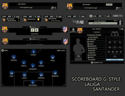 PES 2017 La Liga Scoreboard Santander Season 2016/2017 by G-Style