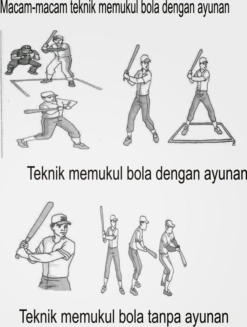 Teknik Dasar Memukul Bola : teknik, dasar, memukul, Teknik, Memukul, Tanpa, Ayunan, Disebut, Sebutkan