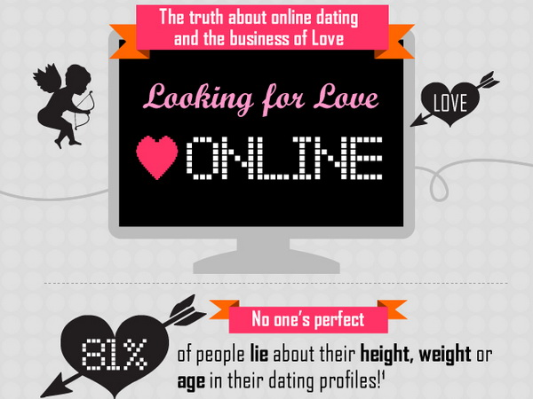 Who does online dating