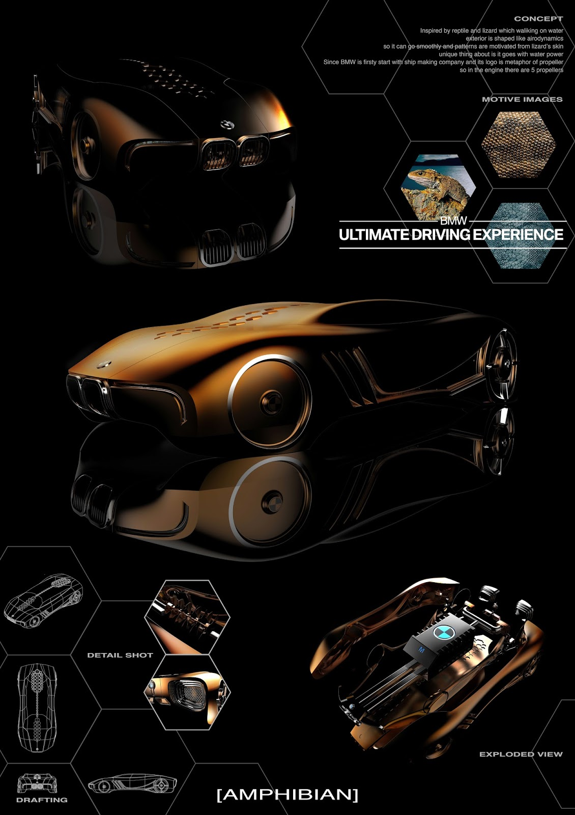 Bmw Amphibian By Kyungwon Jeong Motivezine Engine Exploded View Since Is Firstly Start With Ship Making Company And Its Logo Metaphor Of Propeller So In The There Are Five Propellers