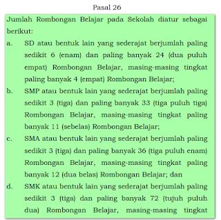 Permendikbud No 17/2017