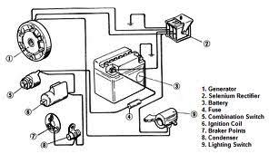 Relay Logic Diagram together with 842313936526546853 additionally Wiring Diagrams further Electricity Refrigeration Heating Air Conditioning 5b in addition Electrical Single Line Diagram Part One. on symbols used in electrical wiring diagrams