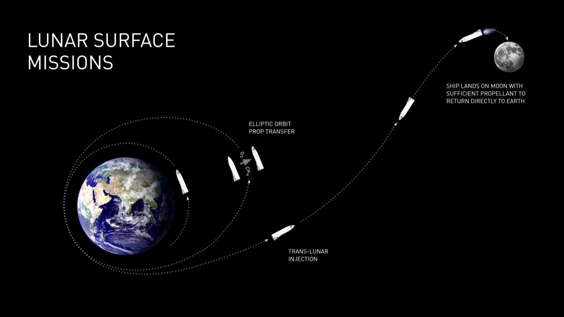 spacex lunar - photo #22