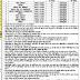 ssa vacancy vigyapti सर्व शिक्षा अभियान कार्यालय लखनऊ में रिक्त पदों पर निकली भर्तियां, ऐसे करें आवेदन, देखें जारी विज्ञप्ति