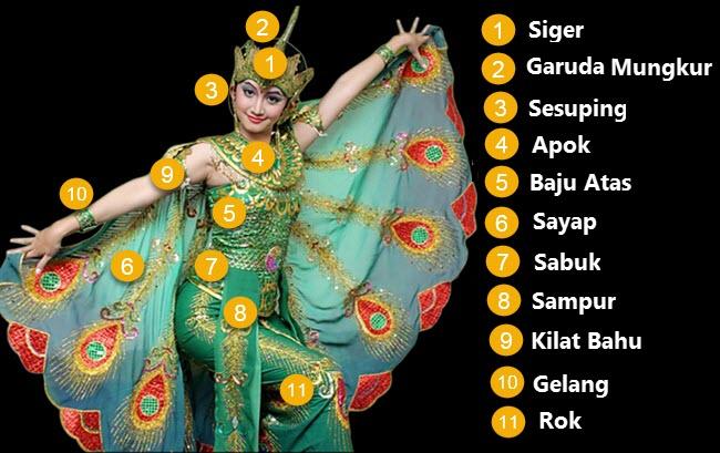 50 Properti Tari Tradisional Yang Berasal Dari Indonesia