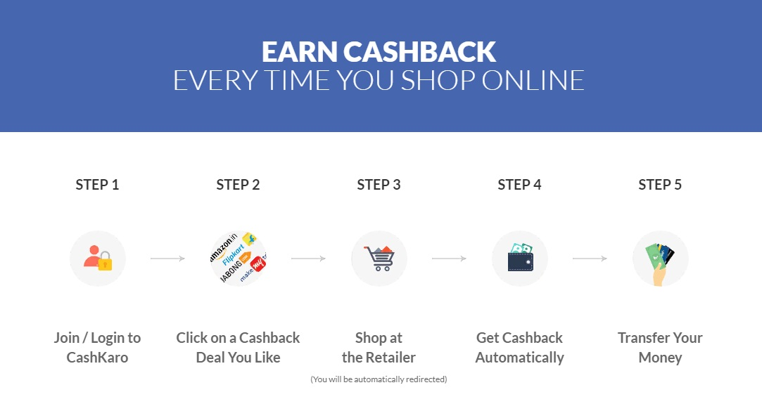 Sign Up On CashKaro and Get Cashback On Over 1500+ Shopping Sites