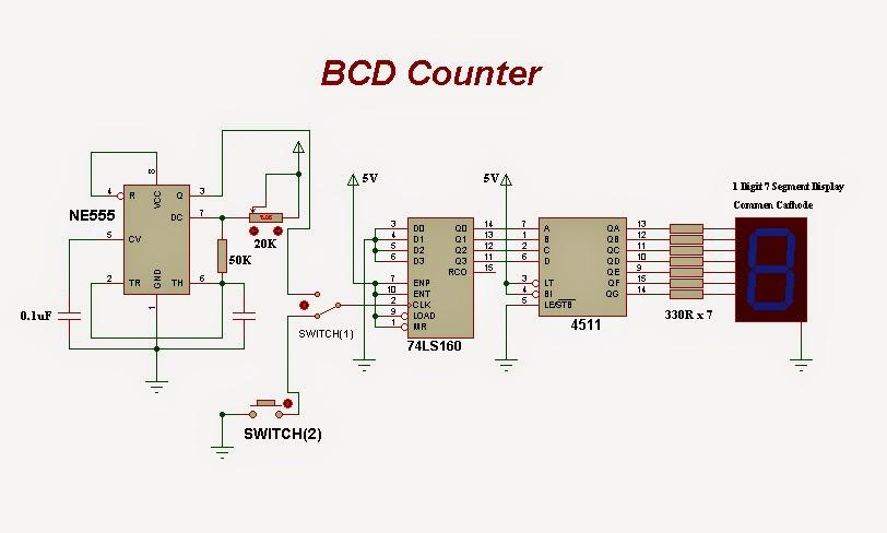 Future Dreams: BCD Counter Circuit