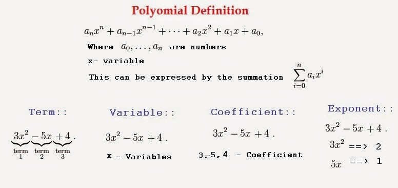 எல ல ம அவர ச யல polynomial adt array