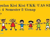 Kisi Kisi UKK/ UAS Kelas 4 SD/ MI Semester 2/ Genap