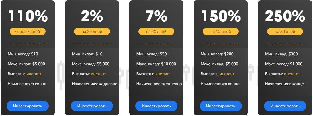 Инвестиционные планы CryptoPumps