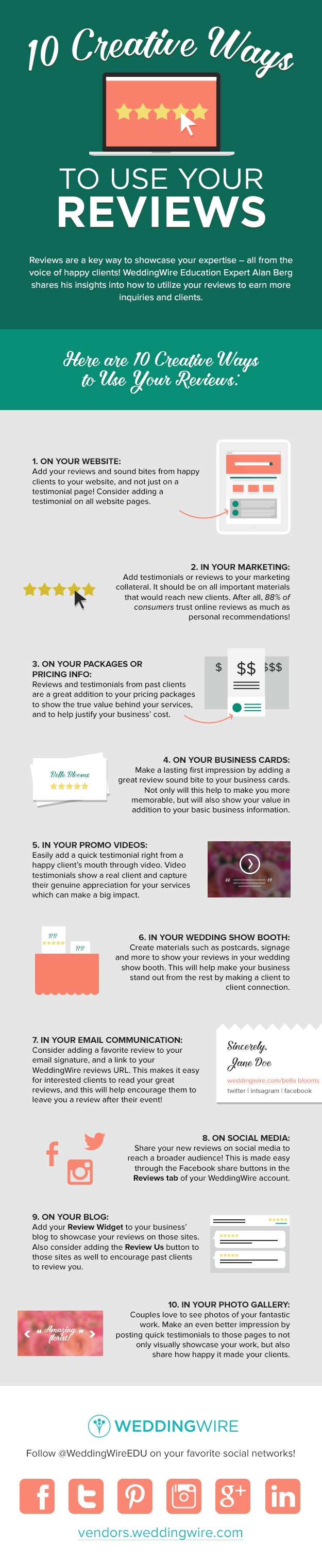 10 Creative Ways to Use Your Reviews - #infographic