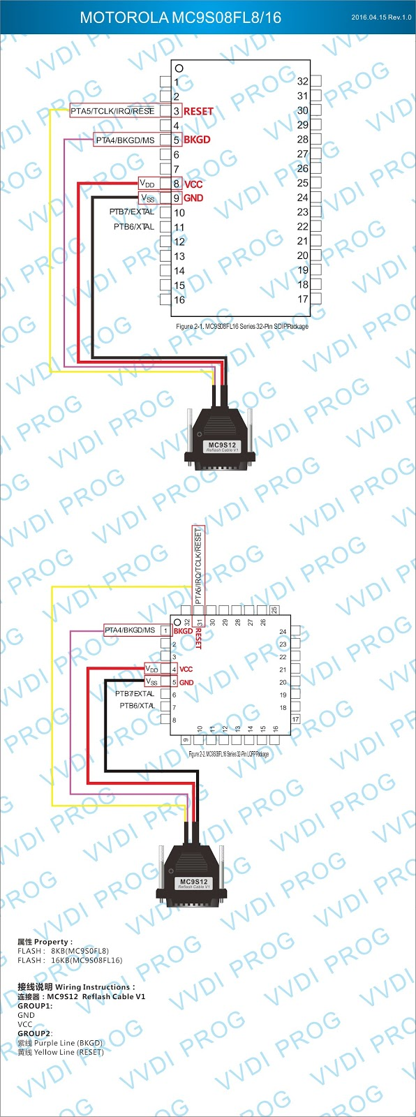 Xhorse Vvdi Prog Wiring Diagram To Ecus Mcus Updating Obd365com Mercedes Benz W220 Renault Laguna Bcm 2010 1l15y