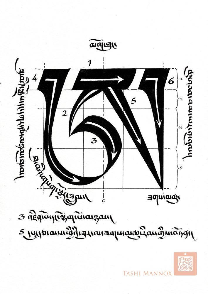 RELATED TIBETAN SCRIPTS: Learn to write Tibetan well....