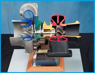 Cara mematikan mesin diesel turbo yang benar Cara Mematikan Mesin Turbo Tanpa Pasang Turbo Timer