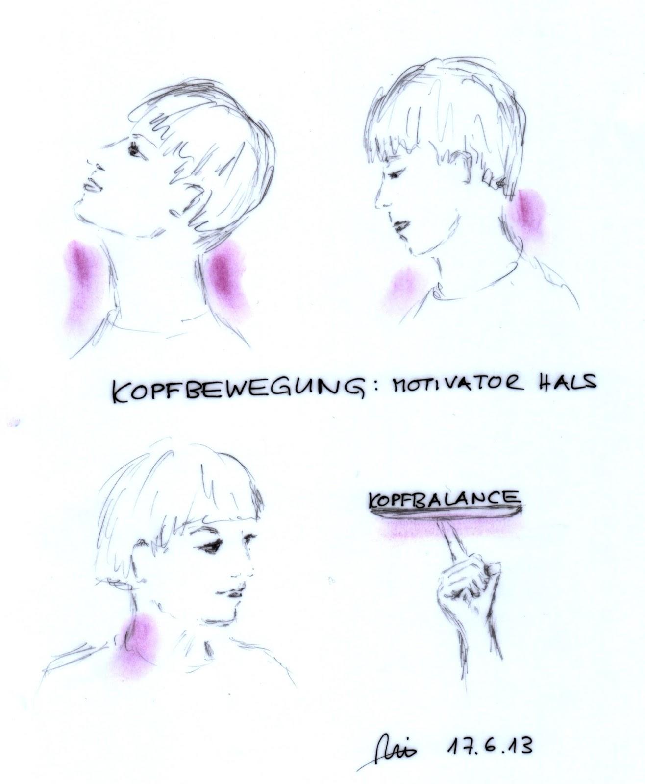 Kopfbewegung