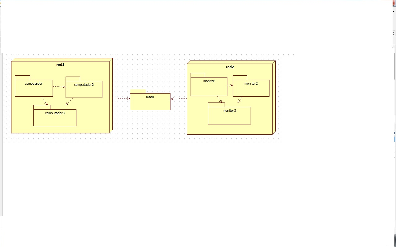 hight resolution of diagramas de uml