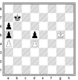 Estudio artístico de M. Botvinnik (1939)