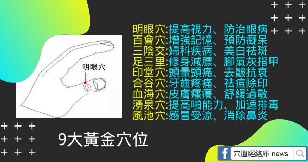 小方法,大作用,9大黃金穴位,養生防病,還能急救(提高視力)