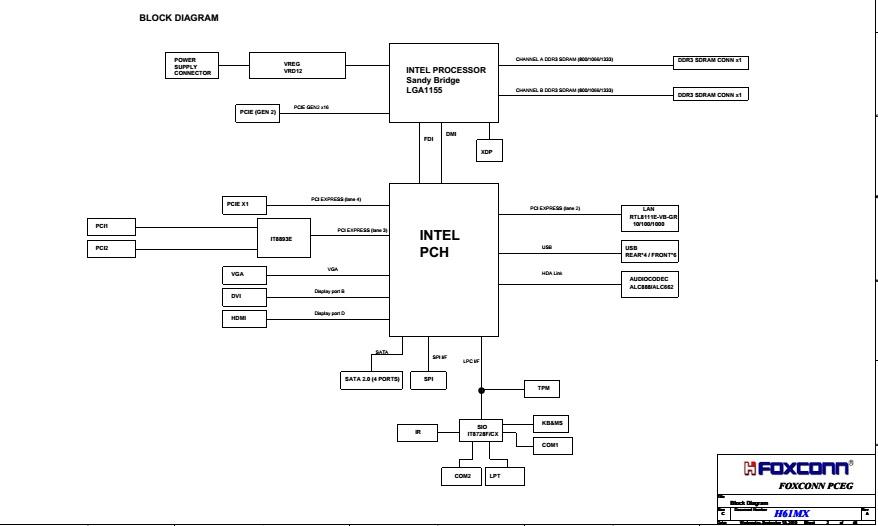 schematic foxconn h61 mx