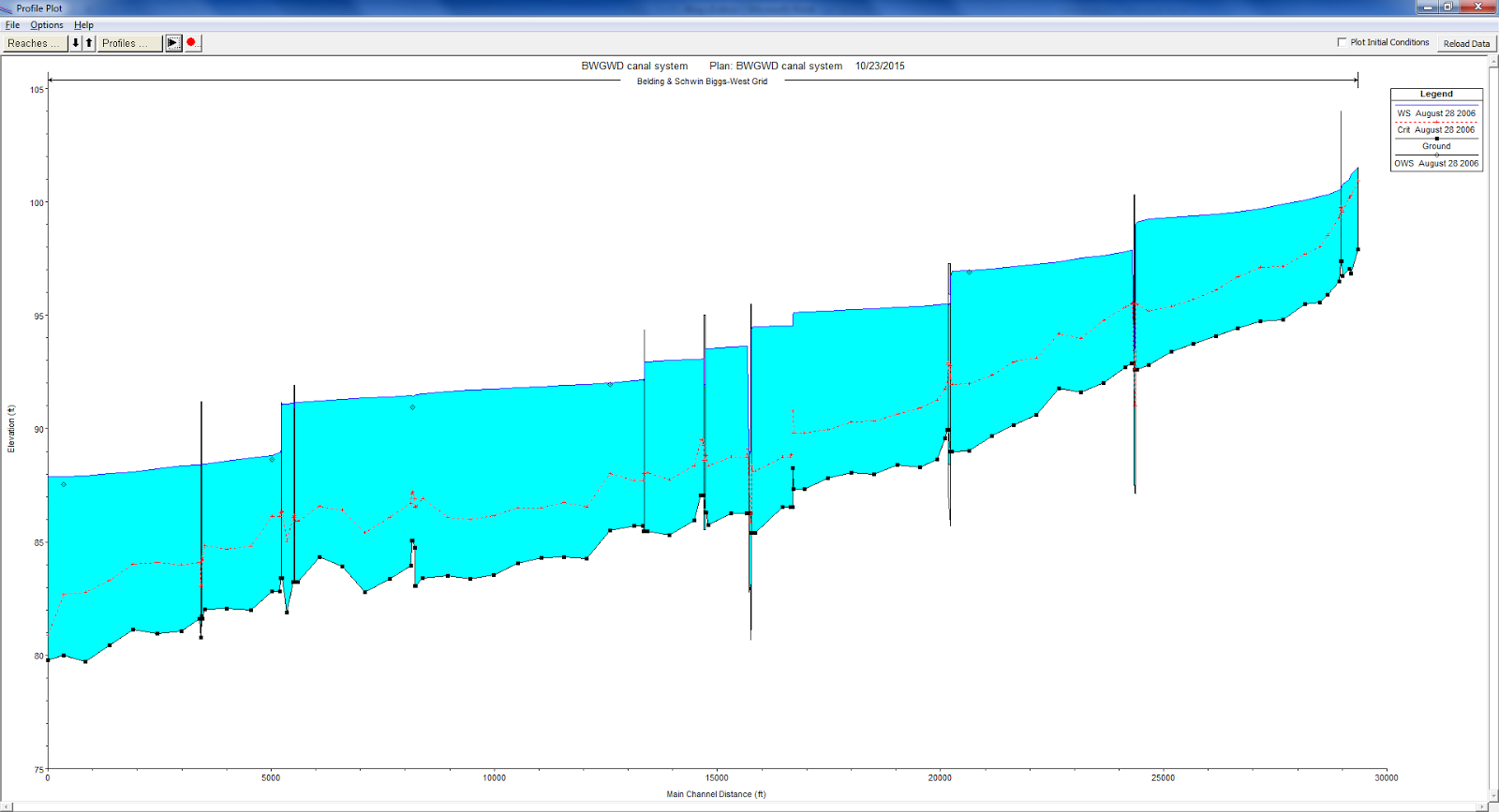 The RAS Solution: Tips and Tricks for Modeling Irrigation Canals and