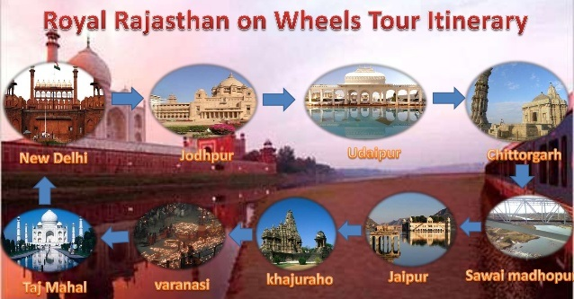 royal rajasthan on wheels- indian railways