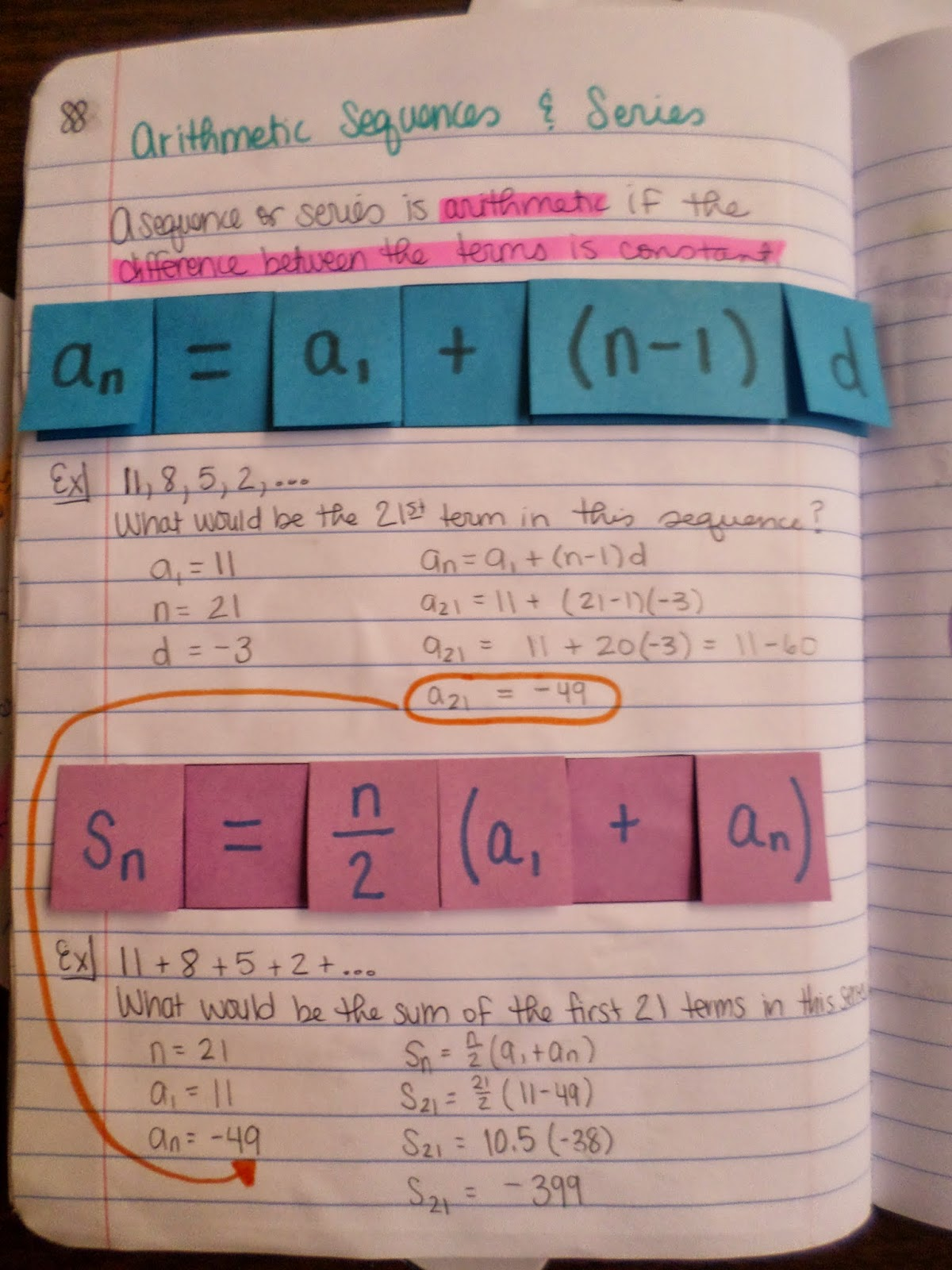 Math Love Sequences And Series Foldables Amp Inb Pages