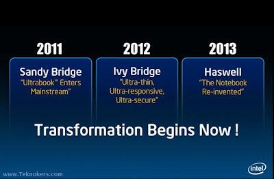 prosesor intel generasi terbaru 2013, kelebihan haswell dibanding ivy bridge, penerus cpu ivy bridge 2013