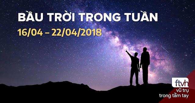 Bầu trời trong tuần từ 16/04 đến 22/04/2018.
