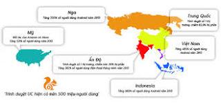 Ngôn ngữ mới trong Ucweb
