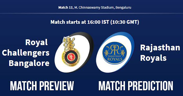 IPL 2018 Match 11 RCB vs RR Match Prediction, Preview and Head to Head Who Will Win