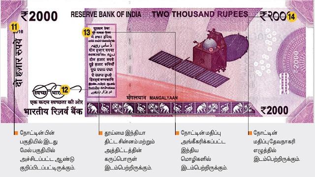புதிய 2000 ரூபாய் நோட்டில் இடம்பெற்றுள்ள 14 வகையான பாதுகாப்பு அம்சங்கள்