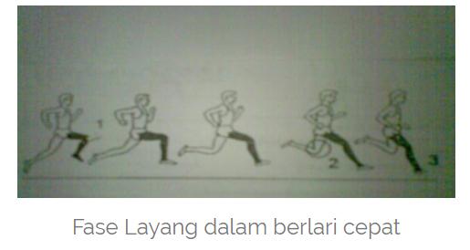 Lari Jarak Pendek: fase layang