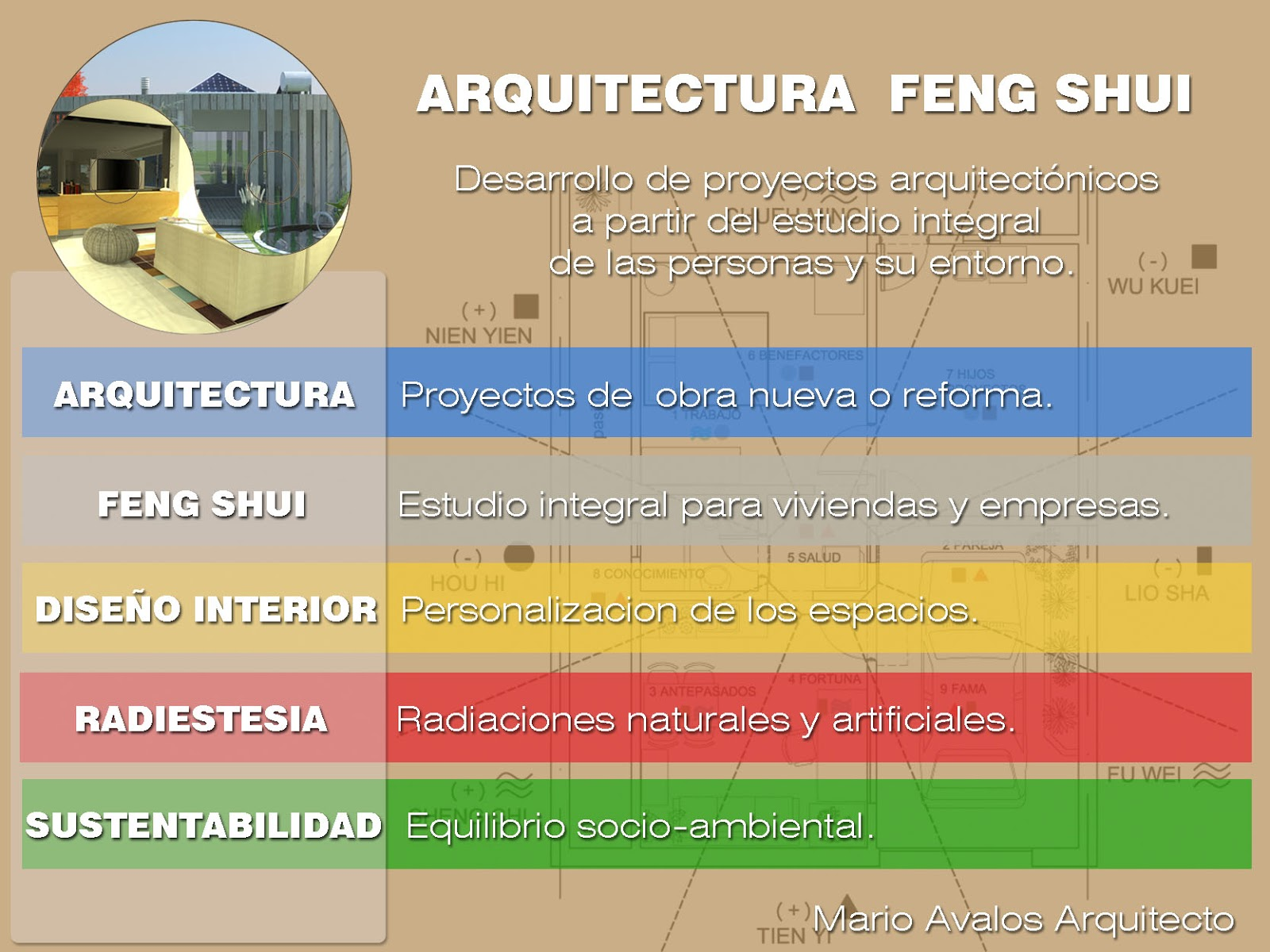 Arquitectura y feng shui asesoria - Arquitectura feng shui ...