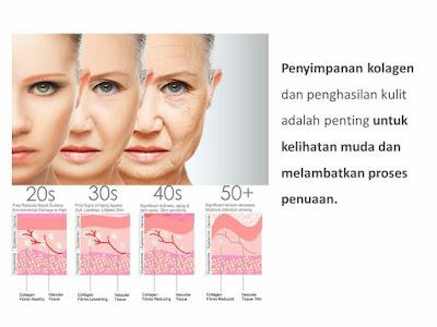 polarisgrup; wanita canti; wanita berkeyakinan; sayang diri; wanita 30an; awet muda; agent shaklee; shaklee labuan; shaklee malaysia