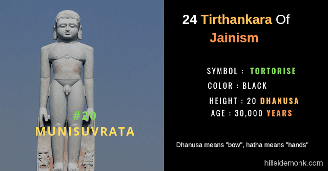 24 Jain Tirthankar Photos Names and Symbols Munisuvrata