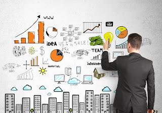 تحليل وبناء استراتيجيات السوق