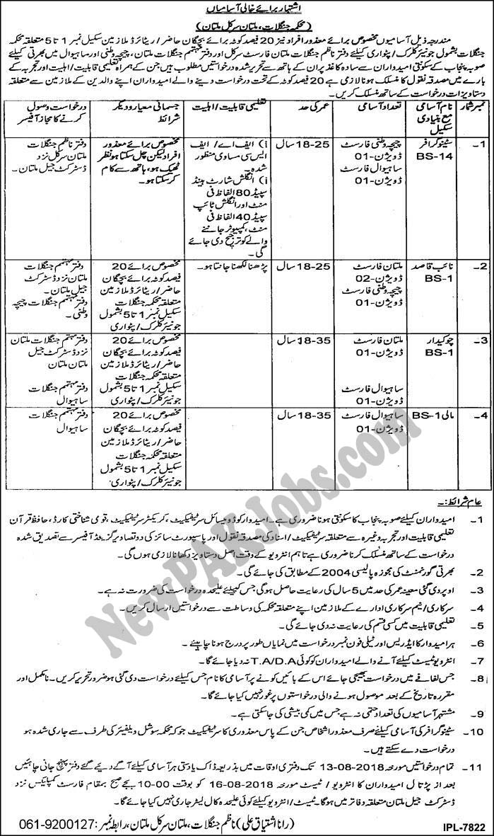 Forest Department Government of Punjab August 2018 Jobs