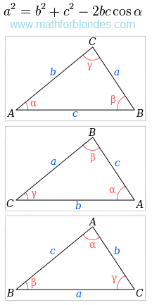 Three variants of symbols. Law of cosine for triangle. Mathematics For Blondes.